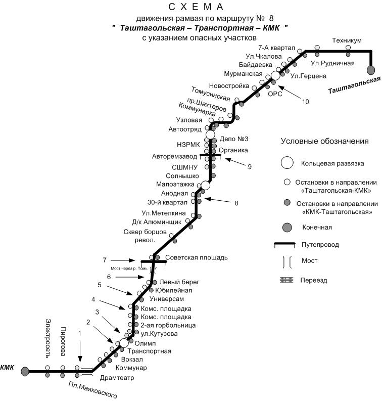 движение трамваев №№2,