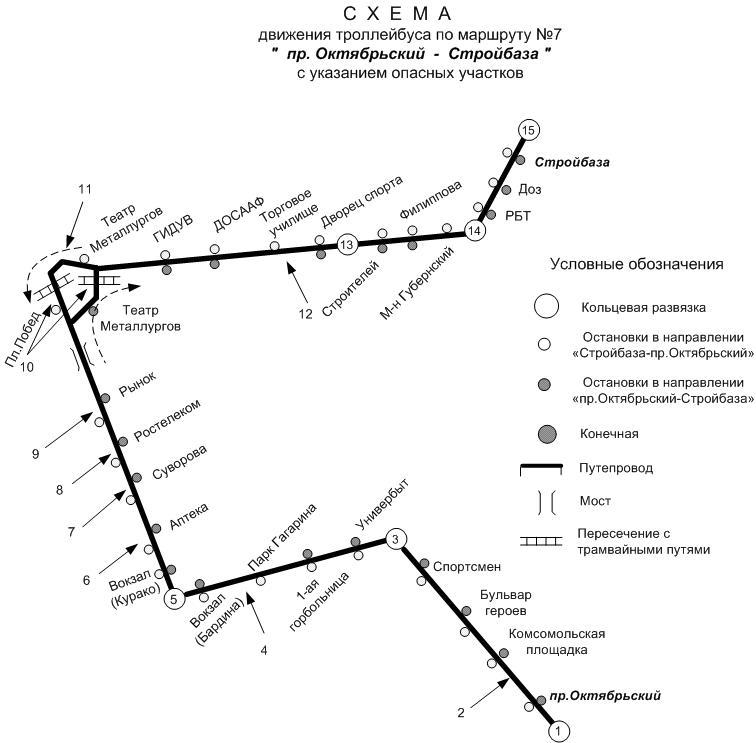 маршрут №7 «пр.